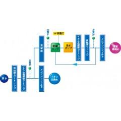 雅马拓 YAMATO 超纯水制造装置 WGH201WGH201